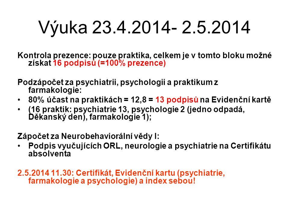 Výuka 23.4.2014- 2.5.2014 Kontrola prezence: pouze praktika, celkem je v tomto bloku možné získat 16 podpisů (=100% prezence) Podzápočet za psychiatrii, psychologii a praktikum z farmakologie: 80% účast na praktikách = 12,8 = 13 podpisů na Evidenční kartě (16 praktik: psychiatrie 13, psychologie 2 (jedno odpadá, Děkanský den), farmakologie 1); Zápočet za Neurobehaviorální vědy I: Podpis vyučujících ORL, neurologie a psychiatrie na Certifikátu absolventa 2.5.2014 11.30: Certifikát, Evidenční kartu (psychiatrie, farmakologie a psychologie) a index sebou!