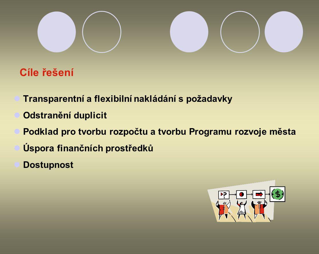 Transparentní a flexibilní nakládání s požadavky Odstranění duplicit Podklad pro tvorbu rozpočtu a tvorbu Programu rozvoje města Úspora finančních pro