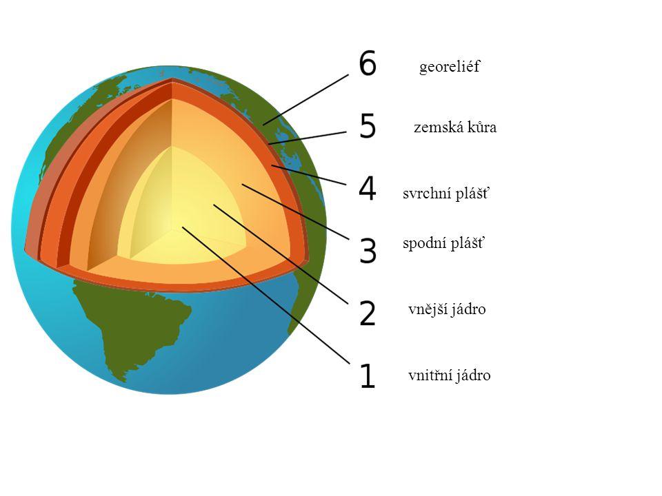 vnitřní jádro vnější jádro spodní plášť svrchní plášť zemská kůra georeliéf