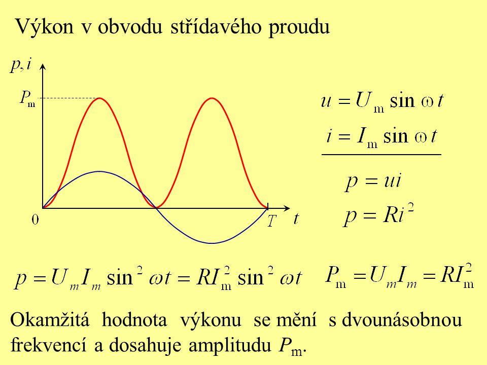 Výkon v obvodu střídavého proudu Okamžitá hodnota výkonu se mění s dvounásobnou frekvencí a dosahuje amplitudu P m.