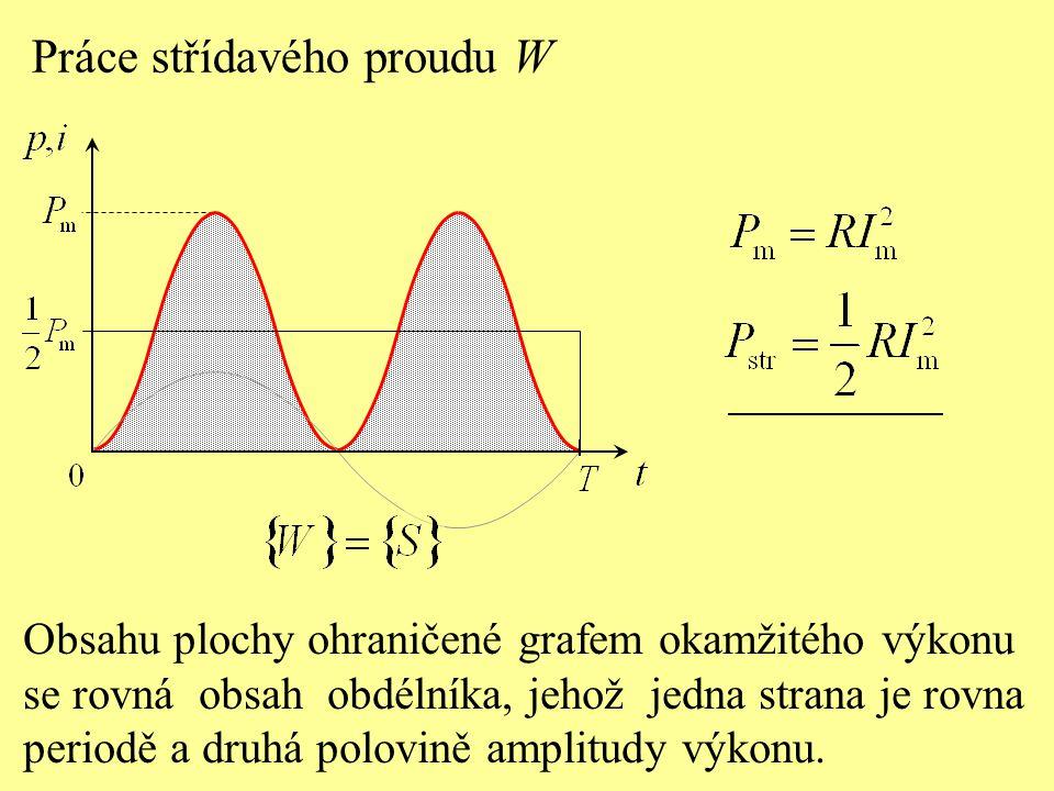 Obsahu plochy ohraničené grafem okamžitého výkonu se rovná obsah obdélníka, jehož jedna strana je rovna periodě a druhá polovině amplitudy výkonu.