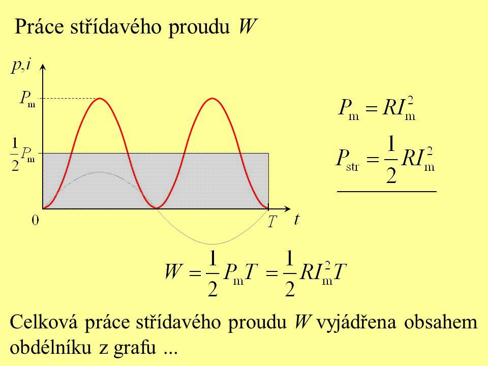 Celková práce střídavého proudu W vyjádřena obsahem obdélníku z grafu... Práce střídavého proudu W
