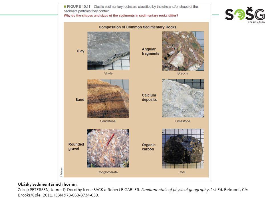 Ukázky sedimentárních hornin. Zdroj: PETERSEN, James F, Dorothy Irene SACK a Robert E GABLER. Fundamentals of physical geography. 1st Ed. Belmont, CA: