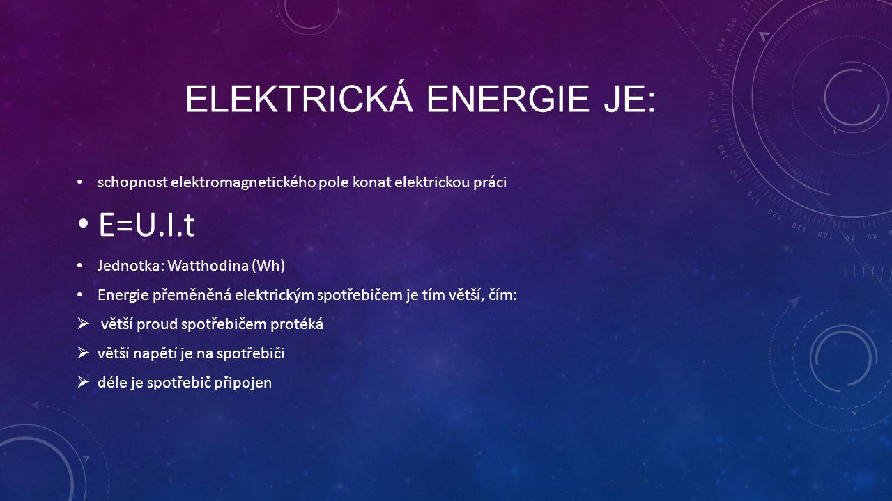 ELEKTRICKÁ ENERGIE JE: schopnost elektromagnetického pole konat elektrickou práci E=U.I.t Jednotka: Watthodina (Wh) Energie přeměněná elektrickým spot