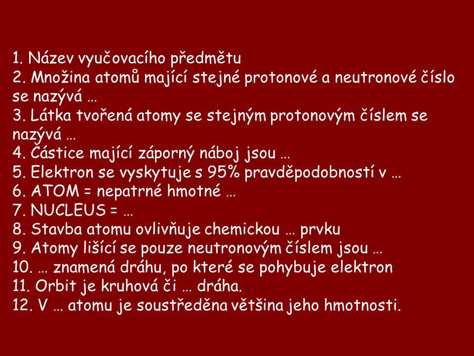 1. Název vyučovacího předmětu 2. Množina atomů mající stejné protonové a neutronové číslo se nazývá … 3. Látka tvořená atomy se stejným protonovým čís