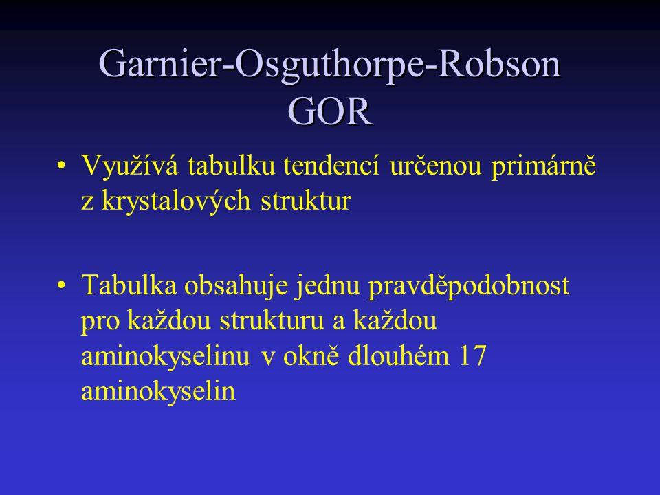Garnier-Osguthorpe-Robson GOR Využívá tabulku tendencí určenou primárně z krystalových struktur Tabulka obsahuje jednu pravděpodobnost pro každou strukturu a každou aminokyselinu v okně dlouhém 17 aminokyselin