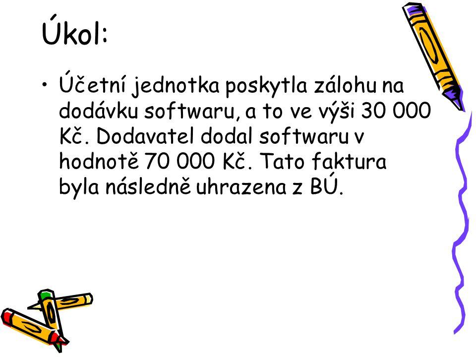Úkol: Účetní jednotka poskytla zálohu na dodávku softwaru, a to ve výši 30 000 Kč.