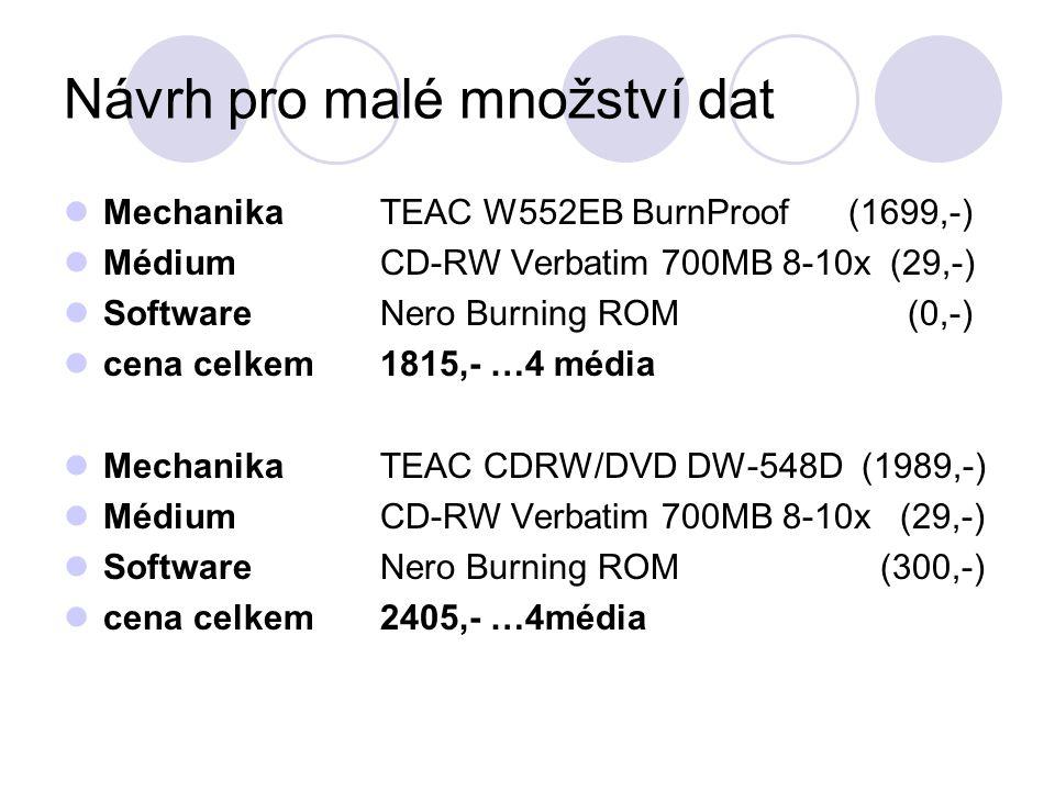 Návrh pro malé množství dat MechanikaTEAC W552EB BurnProof (1699,-) MédiumCD-RW Verbatim 700MB 8-10x (29,-) SoftwareNero Burning ROM(0,-) cena celkem1815,- …4 média MechanikaTEAC CDRW/DVD DW-548D (1989,-) MédiumCD-RW Verbatim 700MB 8-10x (29,-) SoftwareNero Burning ROM (300,-) cena celkem2405,- …4média