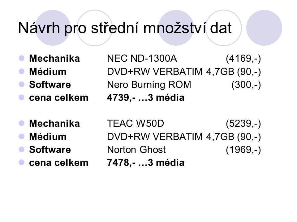 Návrh pro střední množství dat MechanikaNEC ND-1300A(4169,-) MédiumDVD+RW VERBATIM 4,7GB (90,-) SoftwareNero Burning ROM (300,-) cena celkem4739,- …3 média MechanikaTEAC W50D(5239,-) MédiumDVD+RW VERBATIM 4,7GB (90,-) SoftwareNorton Ghost(1969,-) cena celkem7478,- …3 média