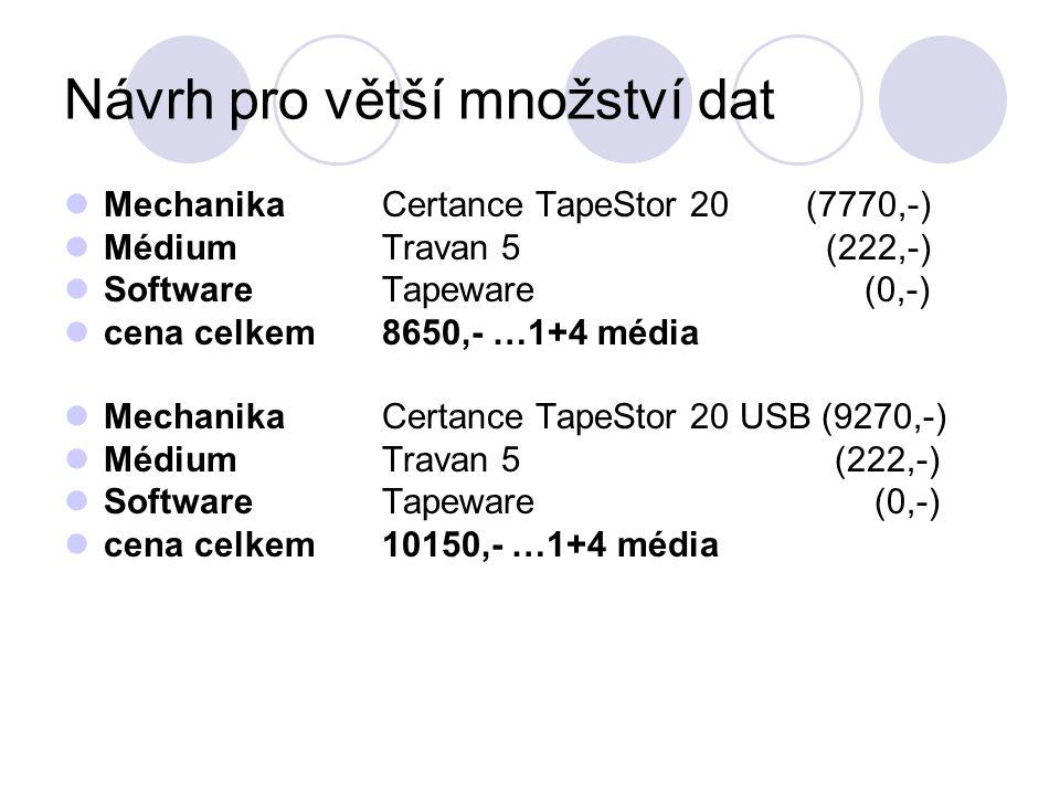 Návrh pro větší množství dat MechanikaCertance TapeStor 20 (7770,-) MédiumTravan 5 (222,-) SoftwareTapeware (0,-) cena celkem8650,- …1+4 média MechanikaCertance TapeStor 20 USB (9270,-) MédiumTravan 5 (222,-) SoftwareTapeware (0,-) cena celkem10150,- …1+4 média