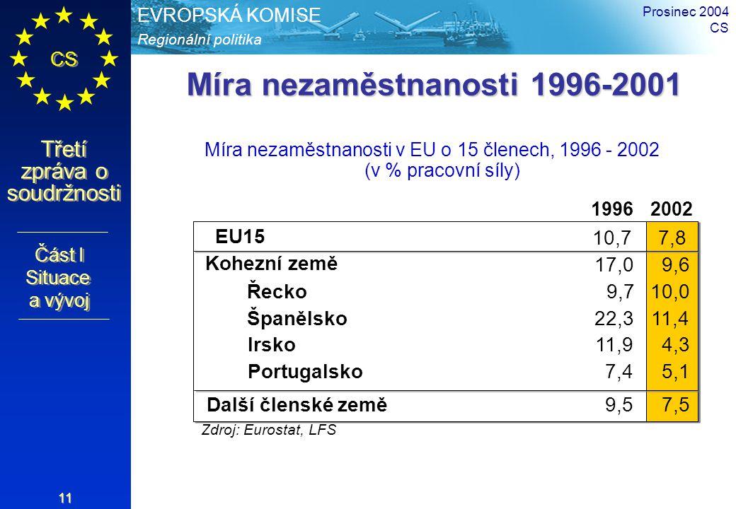 Regionální politika EVROPSKÁ KOMISE CS Třetí zpráva o soudržnosti Prosinec 2004 CS 11 Míra nezaměstnanosti 1996-2001 Míra nezaměstnanosti v EU o 15 čl