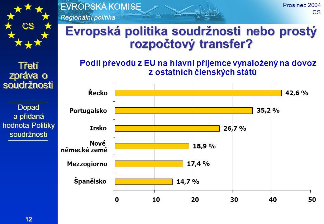 Regionální politika EVROPSKÁ KOMISE CS Třetí zpráva o soudržnosti Prosinec 2004 CS 12 Evropská politika soudržnosti nebo prostý rozpočtový transfer? D