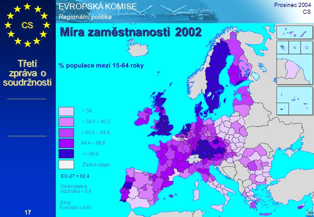 Regionální politika EVROPSKÁ KOMISE CS Třetí zpráva o soudržnosti Prosinec 2004 CS 17 Míra zaměstnanosti 2002 < 56 < 56,0 – 60,2 < 60,2 – 64,4 64,4 –