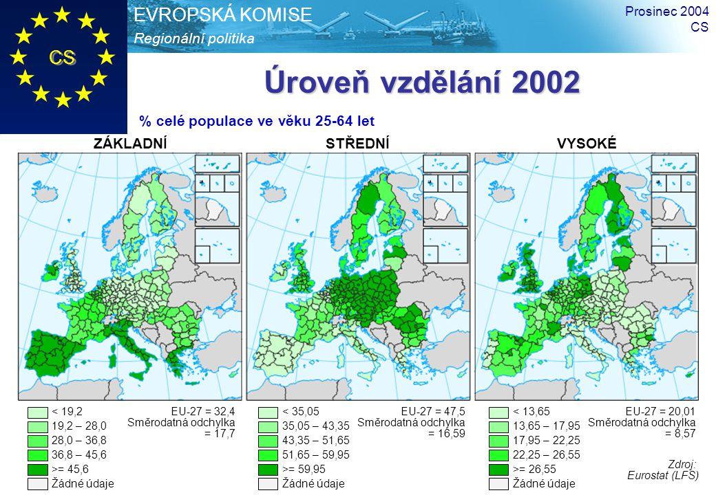 Regionální politika EVROPSKÁ KOMISE CS Třetí zpráva o soudržnosti Prosinec 2004 CS 18 Úroveň vzdělání 2002 ZÁKLADNÍSTŘEDNÍVYSOKÉ % celé populace ve vě