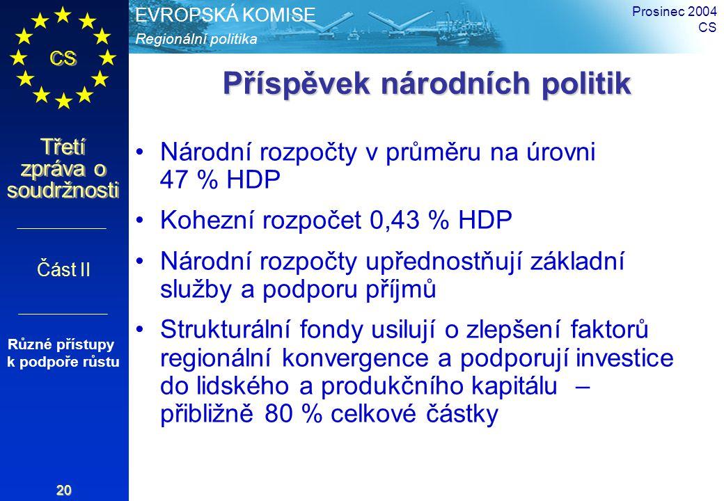 Regionální politika EVROPSKÁ KOMISE CS Třetí zpráva o soudržnosti Prosinec 2004 CS 20 Příspěvek národních politik Národní rozpočty v průměru na úrovni