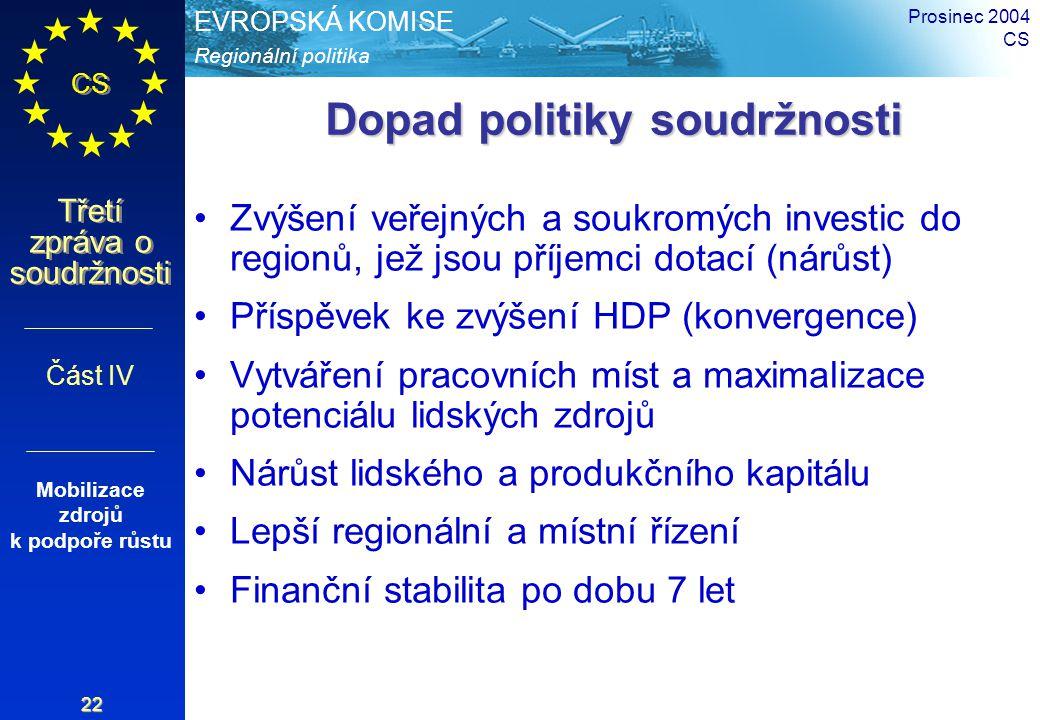 Regionální politika EVROPSKÁ KOMISE CS Třetí zpráva o soudržnosti Prosinec 2004 CS 22 Dopad politiky soudržnosti Zvýšení veřejných a soukromých invest