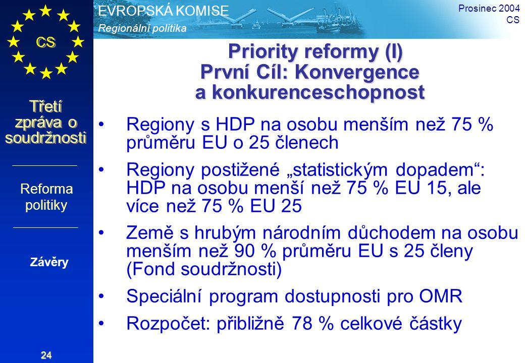 Regionální politika EVROPSKÁ KOMISE CS Třetí zpráva o soudržnosti Prosinec 2004 CS 24 Priority reformy (I) První Cíl: Konvergence a konkurenceschopnos