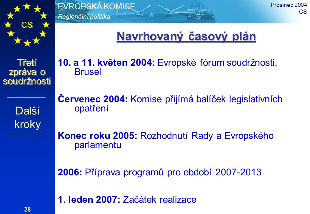 Regionální politika EVROPSKÁ KOMISE CS Třetí zpráva o soudržnosti Prosinec 2004 CS 28 Navrhovaný časový plán Navrhovaný časový plán 10. a 11. květen 2
