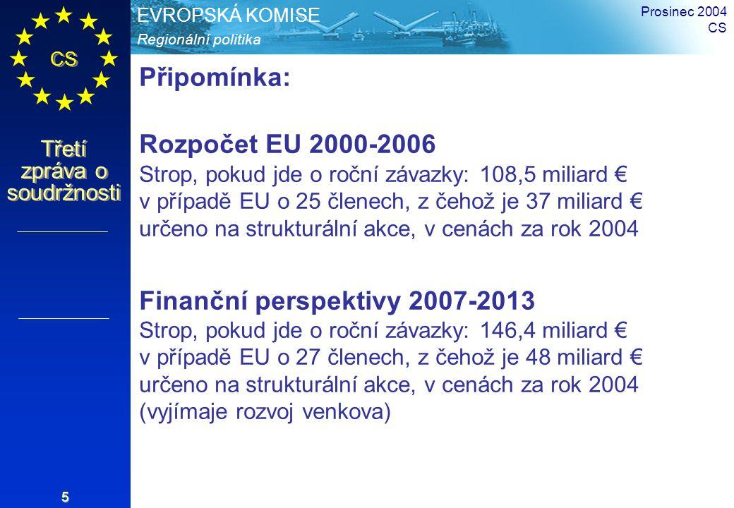 Regionální politika EVROPSKÁ KOMISE CS Třetí zpráva o soudržnosti Prosinec 2004 CS 5 Připomínka: Rozpočet EU 2000-2006 Strop, pokud jde o roční závazk