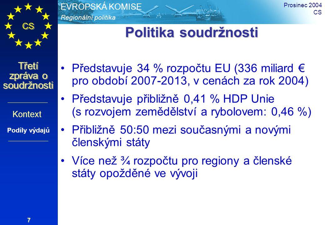 Regionální politika EVROPSKÁ KOMISE CS Třetí zpráva o soudržnosti Prosinec 2004 CS 7 Politika soudržnosti Představuje 34 % rozpočtu EU (336 miliard €