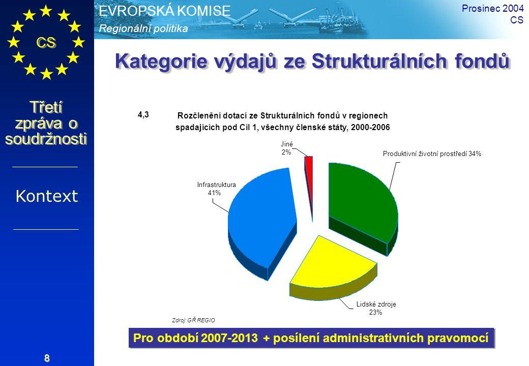 Regionální politika EVROPSKÁ KOMISE CS Třetí zpráva o soudržnosti Prosinec 2004 CS 8 Kategorie výdajů ze Strukturálních fondů Kontext Pro období 2007-