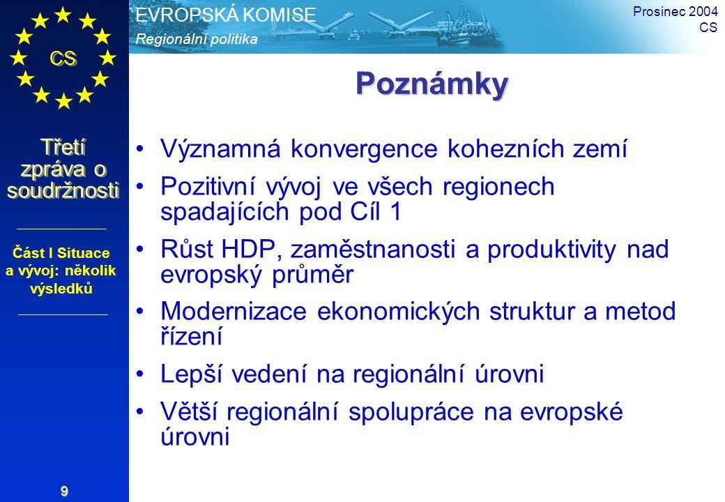 Regionální politika EVROPSKÁ KOMISE CS Třetí zpráva o soudržnosti Prosinec 2004 CS 9 Poznámky Poznámky Významná konvergence kohezních zemí Pozitivní v