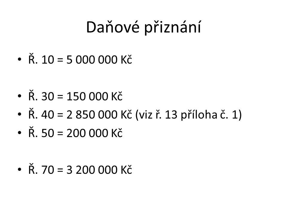 Daňové přiznání Ř. 10 = 5 000 000 Kč Ř. 30 = 150 000 Kč Ř.