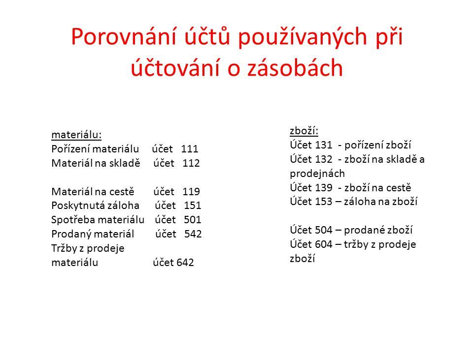 Porovnání účtů používaných při účtování o zásobách materiálu: Pořízení materiálu účet 111 Materiál na skladě účet 112 Materiál na cestě účet 119 Posky