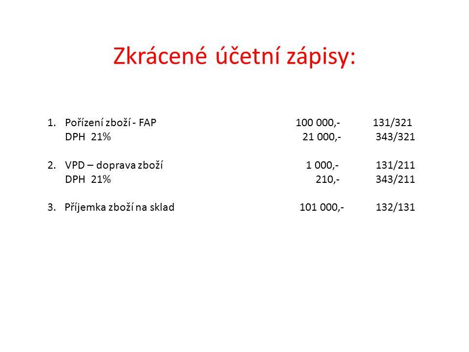 Zkrácené účetní zápisy: 1.Pořízení zboží - FAP 100 000,- 131/321 DPH 21% 21 000,-343/321 2.VPD – doprava zboží 1 000,-131/211 DPH 21% 210,-343/211 3.