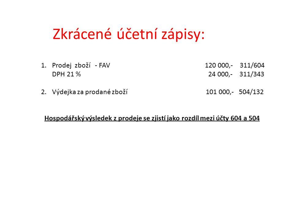 Zkrácené účetní zápisy: 1.Prodej zboží - FAV 120 000,- 311/604 DPH 21 % 24 000,- 311/343 2.Výdejka za prodané zboží 101 000,- 504/132 Hospodářský výsl