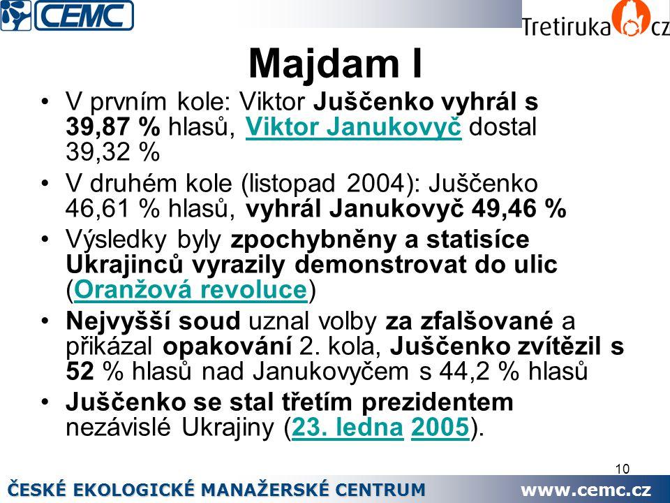 10 Majdam I V prvním kole: Viktor Juščenko vyhrál s 39,87 % hlasů, Viktor Janukovyč dostal 39,32 %Viktor Janukovyč V druhém kole (listopad 2004): Jušč