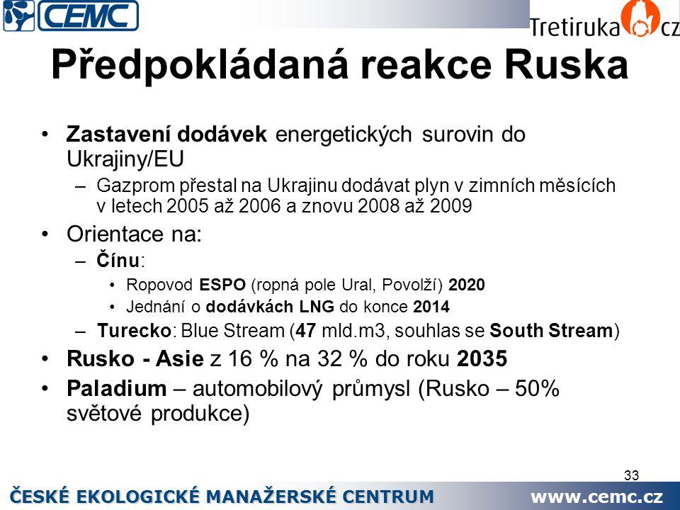 33 Předpokládaná reakce Ruska Zastavení dodávek energetických surovin do Ukrajiny/EU –Gazprom přestal na Ukrajinu dodávat plyn v zimních měsících v le