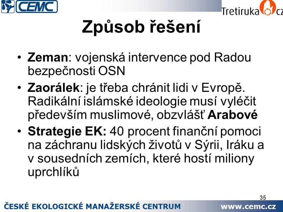 35 Způsob řešení Zeman: vojenská intervence pod Radou bezpečnosti OSN Zaorálek: je třeba chránit lidi v Evropě. Radikální islámské ideologie musí vylé