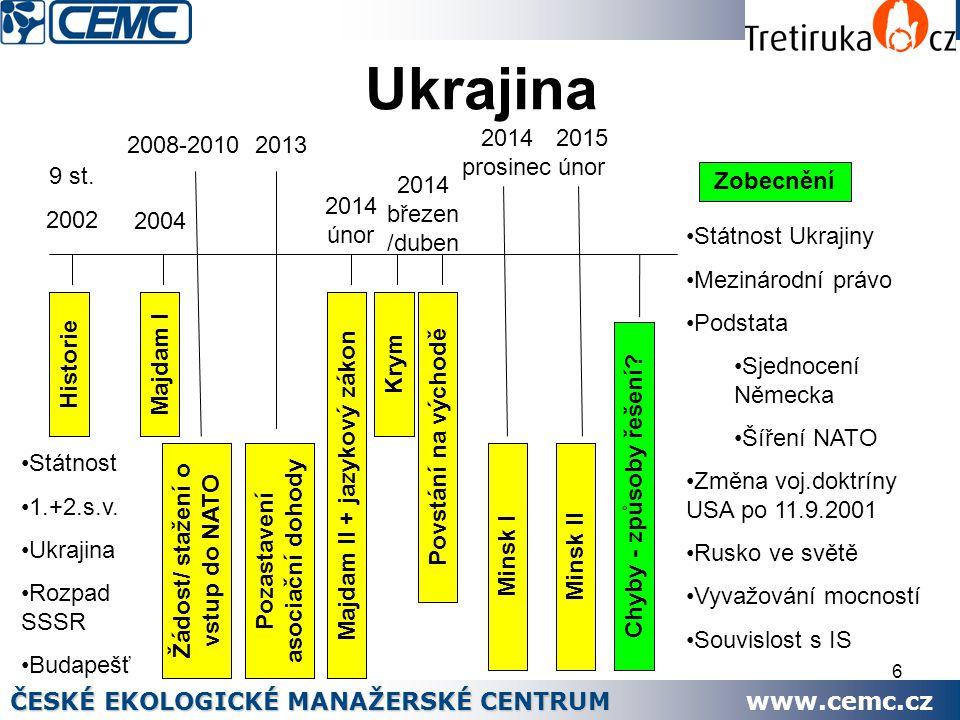 6 Ukrajina Historie Státnost 1.+2.s.v. Ukrajina Rozpad SSSR Budapešť Majdam I Majdam II + jazykový zákon Povstání na východě Zobecnění 2004 2014 únor