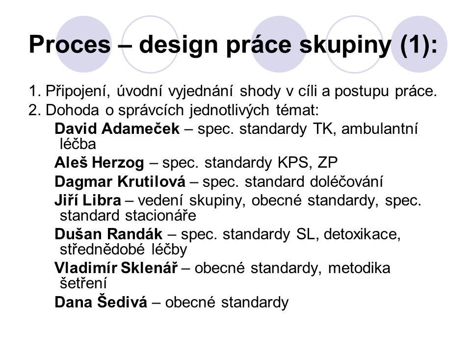 Proces – design práce skupiny (1): 1. Připojení, úvodní vyjednání shody v cíli a postupu práce. 2. Dohoda o správcích jednotlivých témat: David Adameč