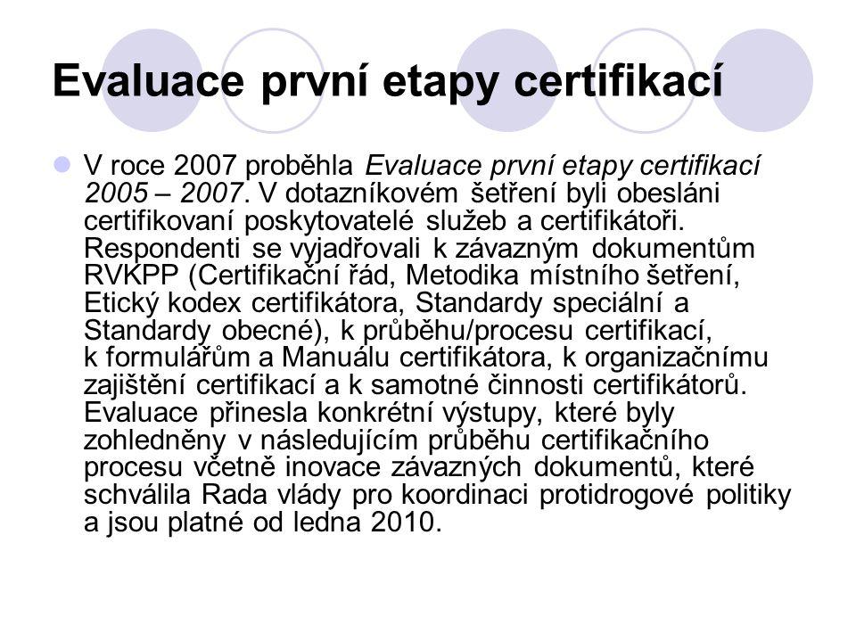 Evaluace první etapy certifikací V roce 2007 proběhla Evaluace první etapy certifikací 2005 – 2007. V dotazníkovém šetření byli obesláni certifikovaní