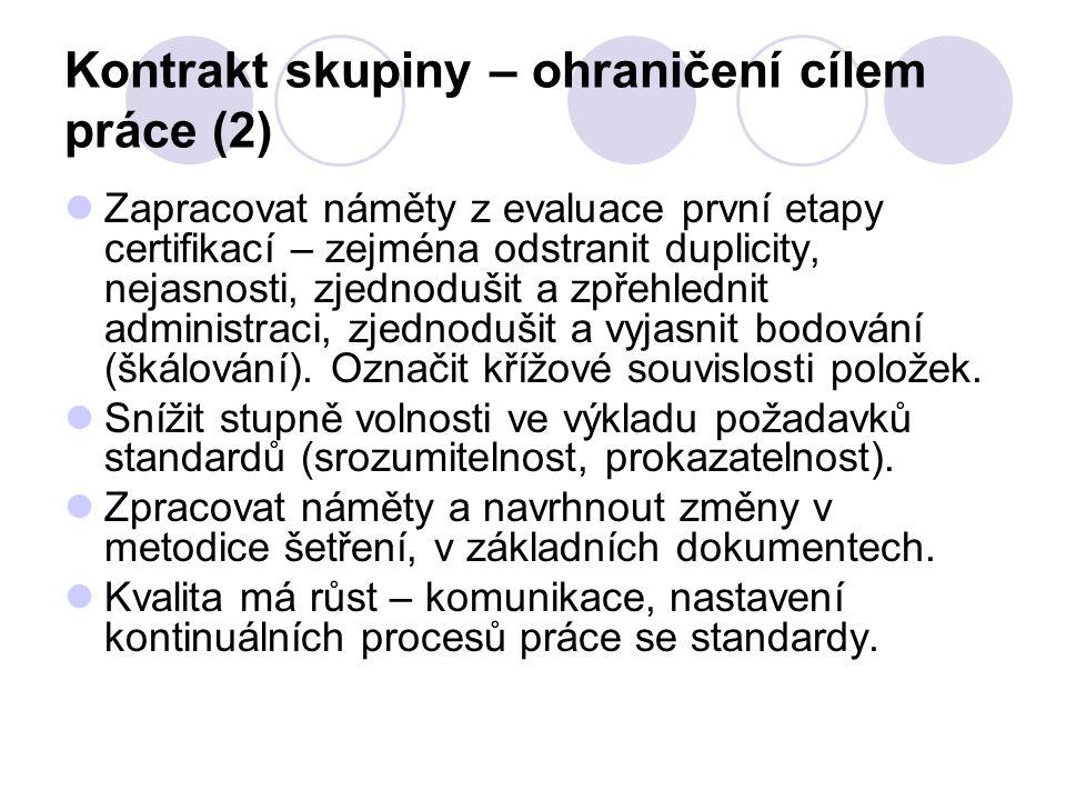 Kontrakt skupiny – ohraničení cílem práce (2) Zapracovat náměty z evaluace první etapy certifikací – zejména odstranit duplicity, nejasnosti, zjednodu