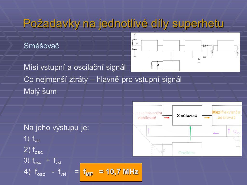 Požadavky na jednotlivé díly superhetu Směšovač Mísí vstupní a oscilační signál Co nejmenší ztráty – hlavně pro vstupní signál Malý šum Na jeho výstupu je: 1)f vst 2)f osc 3)f osc + f vst f MF = 10,7 MHz 4) f osc - f vst = f MF = 10,7 MHz
