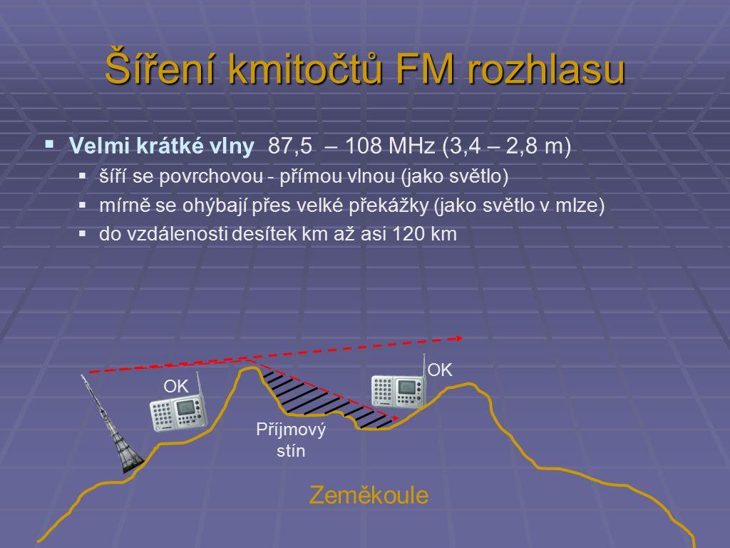 """FM modulace 87,5 MHz 93 MHz CR1 96,2 MHz Zlín … atd … 108 MHz Kanály FM rozhlasu  povolený zdvih */- 75 kHz  šířka kanálu 150 kHz  neobsazují se vedlejší kanály """"v doslechu"""