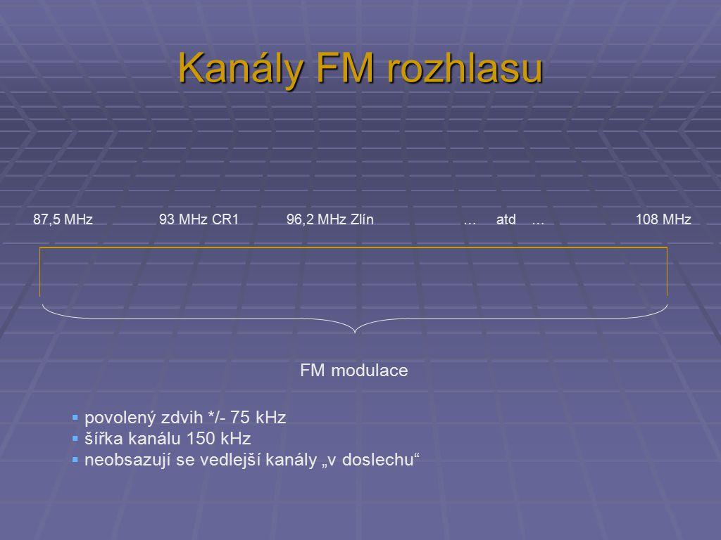 FM modulace 87,5 MHz 93 MHz CR1 96,2 MHz Zlín … atd … 108 MHz Kanály FM rozhlasu  povolený zdvih */- 75 kHz  šířka kanálu 150 kHz  neobsazují se ve