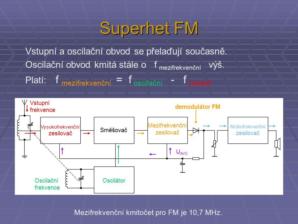 Superhet FM Vstupní a oscilační obvod se přelaďují současně. Oscilační obvod kmitá stále o f mezifrekvenční výš. Platí: f mezifrekvenční = f oscilační