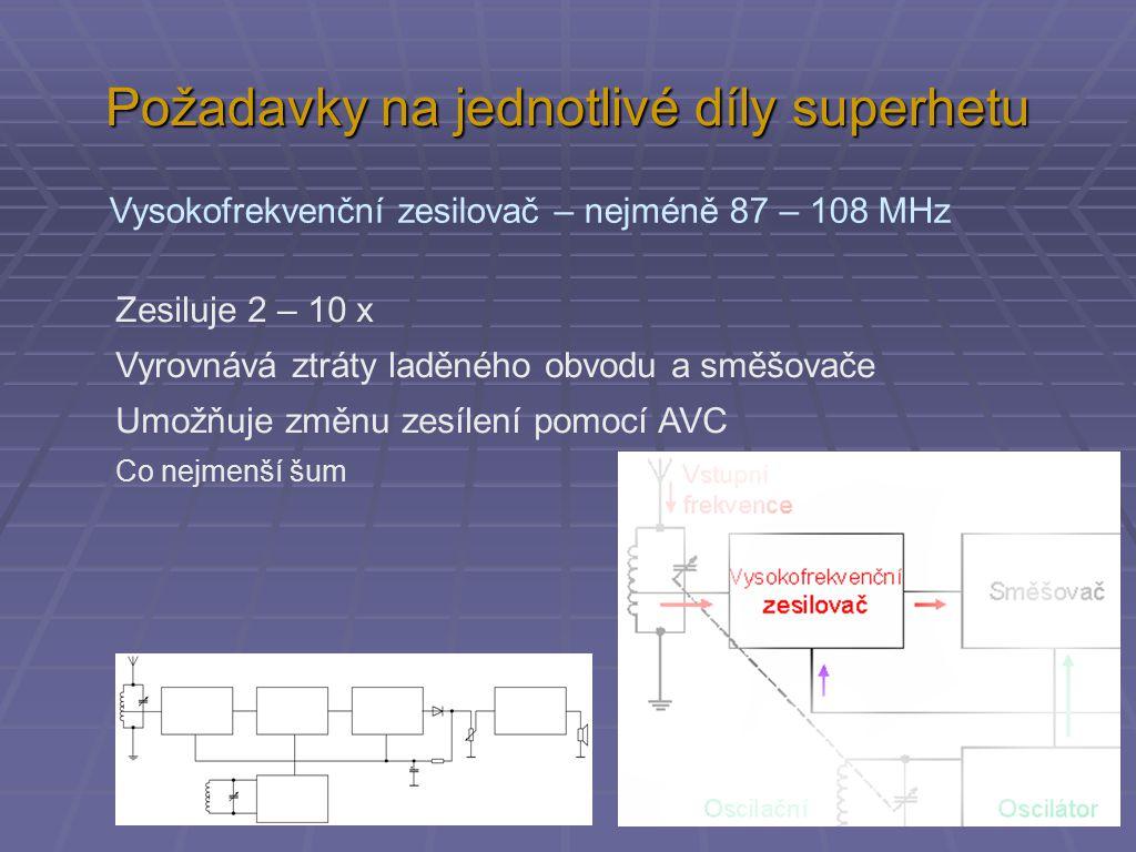 Požadavky na jednotlivé díly superhetu Vysokofrekvenční zesilovač – nejméně 87 – 108 MHz Zesiluje 2 – 10 x Vyrovnává ztráty laděného obvodu a směšovač