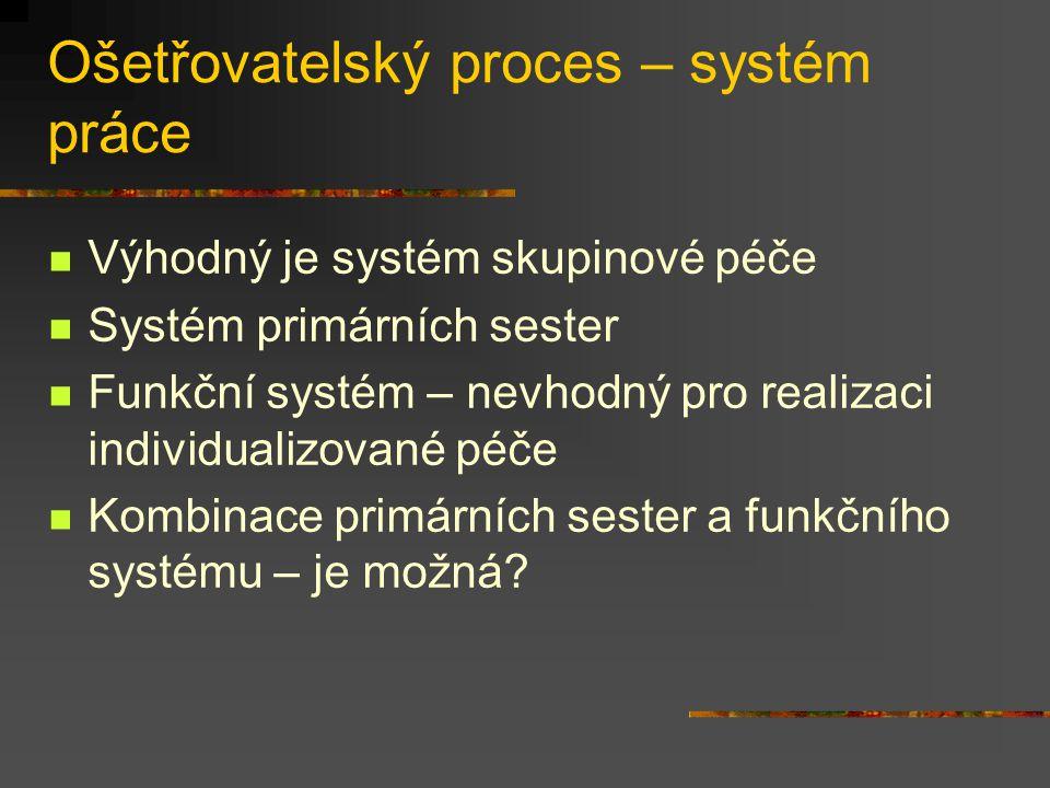 Ošetřovatelský proces – systém práce Výhodný je systém skupinové péče Systém primárních sester Funkční systém – nevhodný pro realizaci individualizova