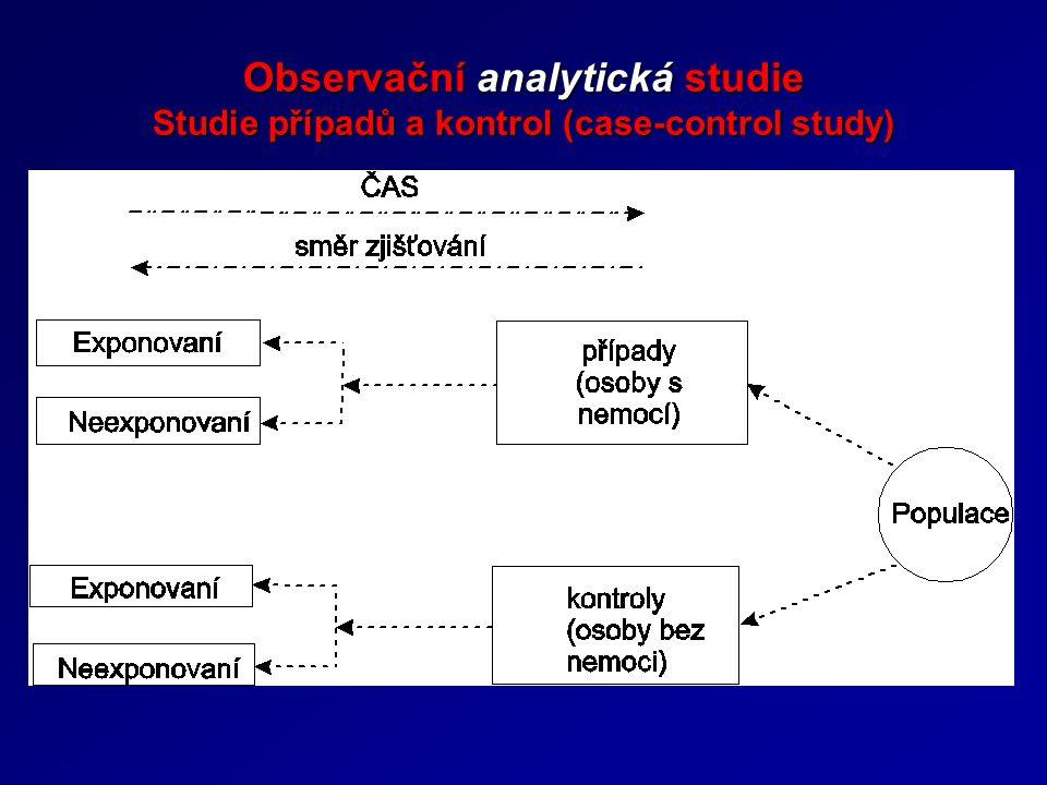 Observační analytická studie Studie případů a kontrol (case-control study)