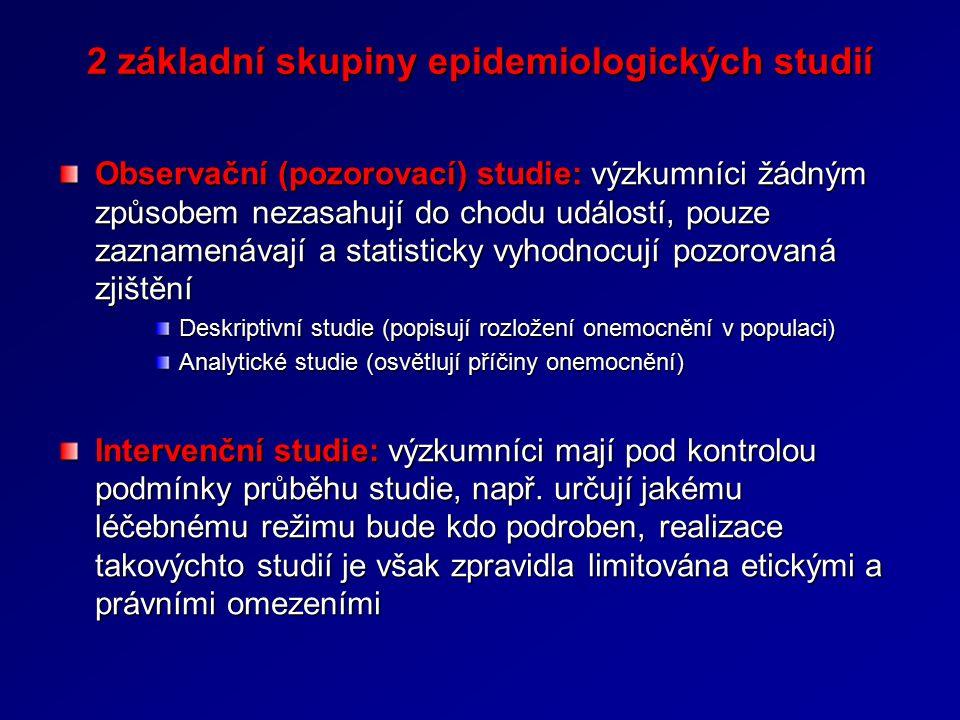 2 základní skupiny epidemiologických studií Observační (pozorovací) studie: výzkumníci žádným způsobem nezasahují do chodu událostí, pouze zaznamenávají a statisticky vyhodnocují pozorovaná zjištění Deskriptivní studie (popisují rozložení onemocnění v populaci) Analytické studie (osvětlují příčiny onemocnění) Intervenční studie: výzkumníci mají pod kontrolou podmínky průběhu studie, např.