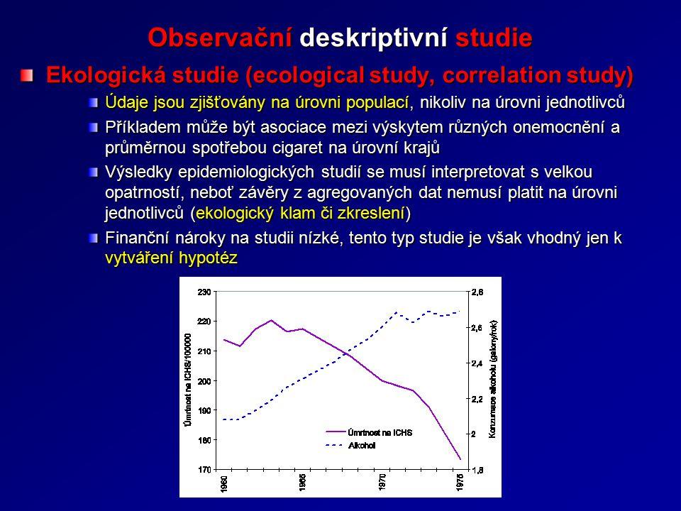 Observační deskriptivní studie Ekologická studie (ecological study, correlation study) Údaje jsou zjišťovány na úrovni populací, nikoliv na úrovni jednotlivců Příkladem může být asociace mezi výskytem různých onemocnění a průměrnou spotřebou cigaret na úrovní krajů Výsledky epidemiologických studií se musí interpretovat s velkou opatrností, neboť závěry z agregovaných dat nemusí platit na úrovni jednotlivců (ekologický klam či zkreslení) Finanční nároky na studii nízké, tento typ studie je však vhodný jen k vytváření hypotéz