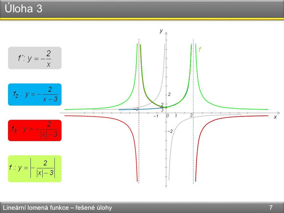 Úloha 3 Lineární lomená funkce – řešené úlohy 7 0 x y 2 1 2 3 −3 −1 −2 3 f