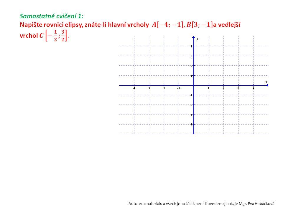 Příklad 1 Napište rovnici elipsy, která má ohniska E[-2;-2], F [-2;6] a hlavní vrchol A [-2;7]. e a b A S E F Autorem materiálu a všech jeho částí, ne