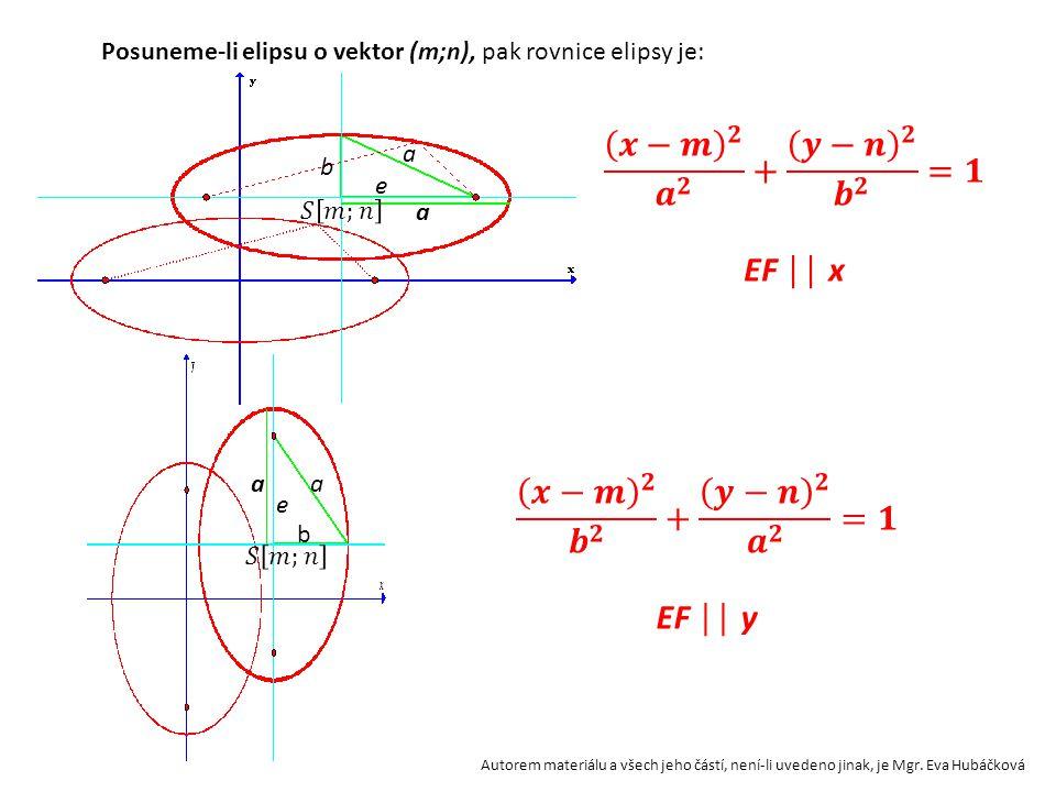 Leží-li hlavní poloosa a na ose x, pak rovnice elipsy je: Leží-li hlavní poloosa a na ose y, pak rovnice elipsy je: Autorem materiálu a všech jeho čás