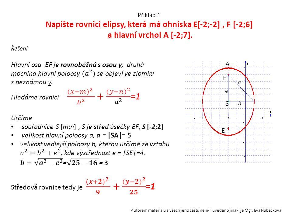 Posuneme-li elipsu o vektor (m;n), pak rovnice elipsy je: a a b e a b e a Autorem materiálu a všech jeho částí, není-li uvedeno jinak, je Mgr. Eva Hub